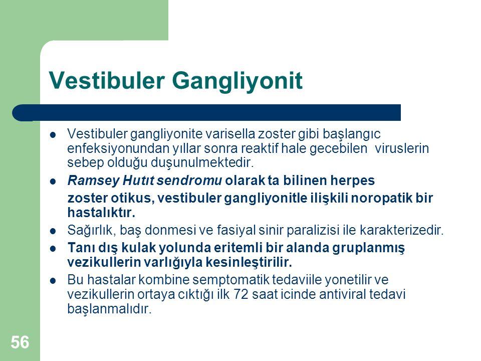 Vestibuler Gangliyonit Vestibuler gangliyonite varisella zoster gibi başlangıc enfeksiyonundan yıllar sonra reaktif hale gecebilen viruslerin sebep olduğu duşunulmektedir.