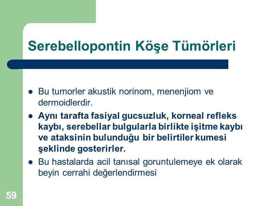 Serebellopontin Köşe Tümörleri Bu tumorler akustik norinom, menenjiom ve dermoidlerdir.