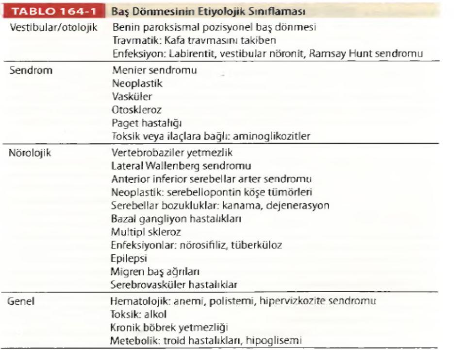 Antikolinerjik Antihistaminikler Scopalamin  Transdermal formları Antihistaminikler(H1) – Astemizol  Antikolinerjik yan etki az.