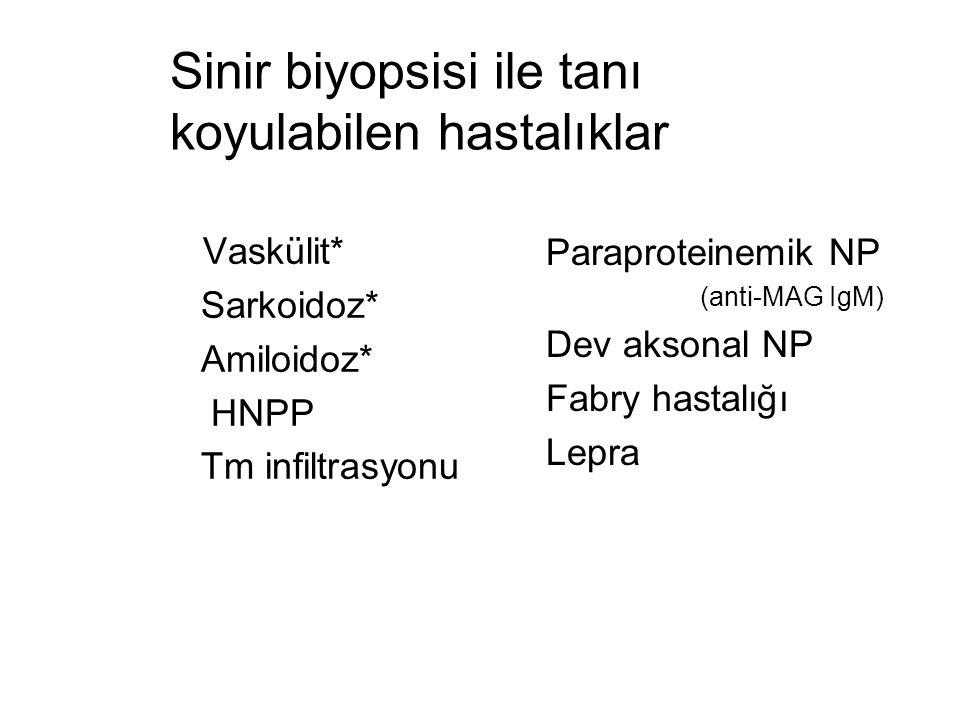 Sinir biyopsisi ile tanı koyulabilen hastalıklar Vaskülit* Sarkoidoz* Amiloidoz* HNPP Tm infiltrasyonu Paraproteinemik NP (anti-MAG IgM) Dev aksonal N