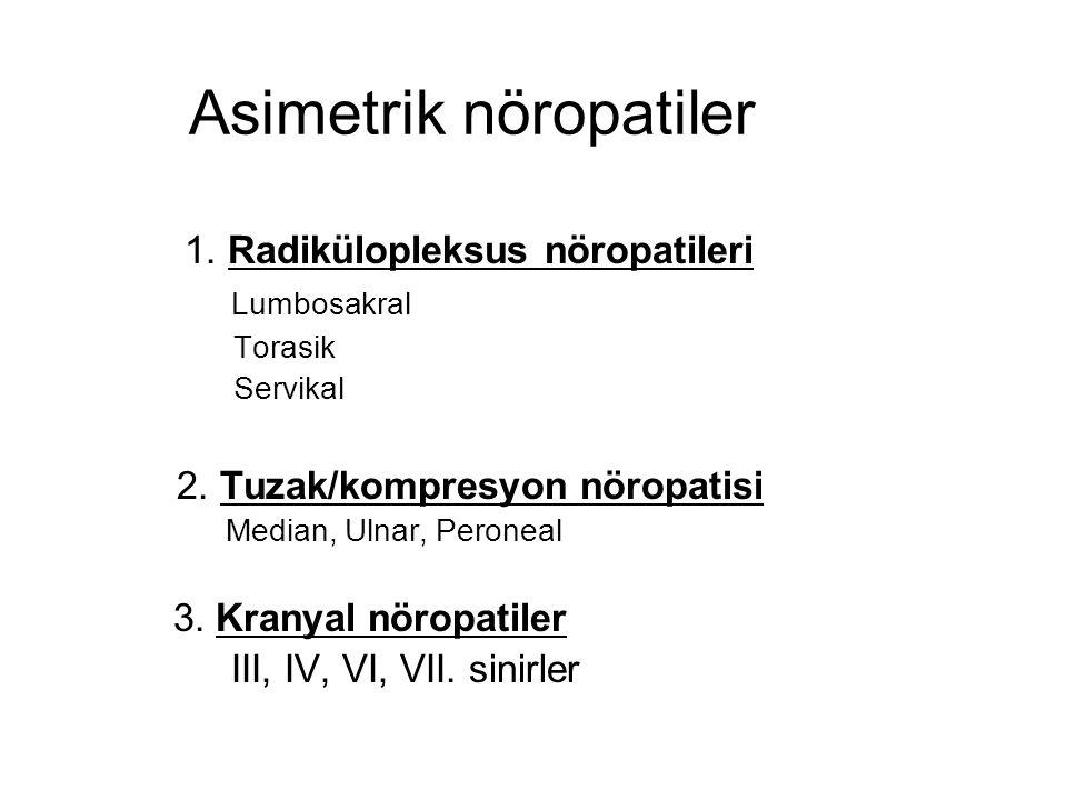 Asimetrik nöropatiler 1. Radikülopleksus nöropatileri Lumbosakral Torasik Servikal 2. Tuzak/kompresyon nöropatisi Median, Ulnar, Peroneal 3. Kranyal n