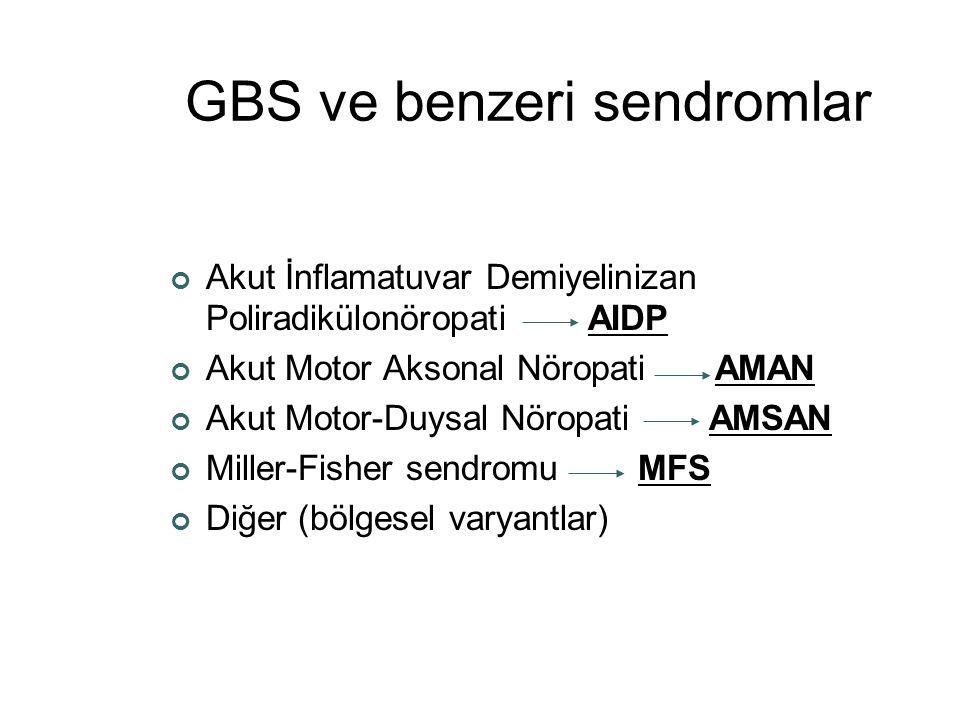 GBS ve benzeri sendromlar Akut İnflamatuvar Demiyelinizan Poliradikülonöropati AIDP Akut Motor Aksonal Nöropati AMAN Akut Motor-Duysal Nöropati AMSAN