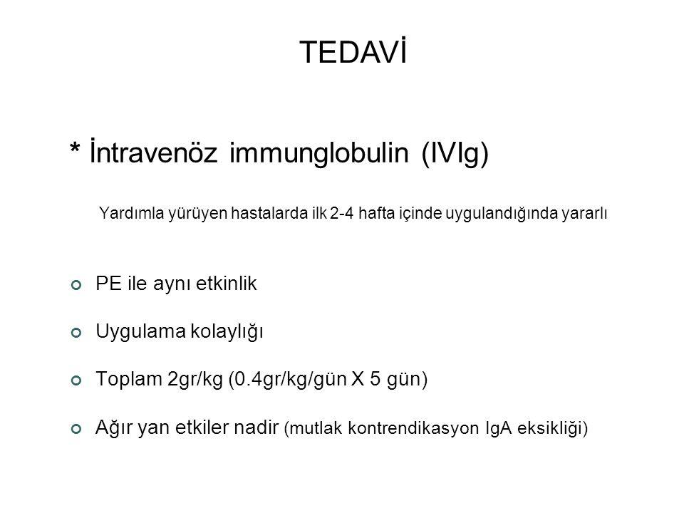 * İntravenöz immunglobulin (IVIg) Yardımla yürüyen hastalarda ilk 2-4 hafta içinde uygulandığında yararlı PE ile aynı etkinlik Uygulama kolaylığı Topl