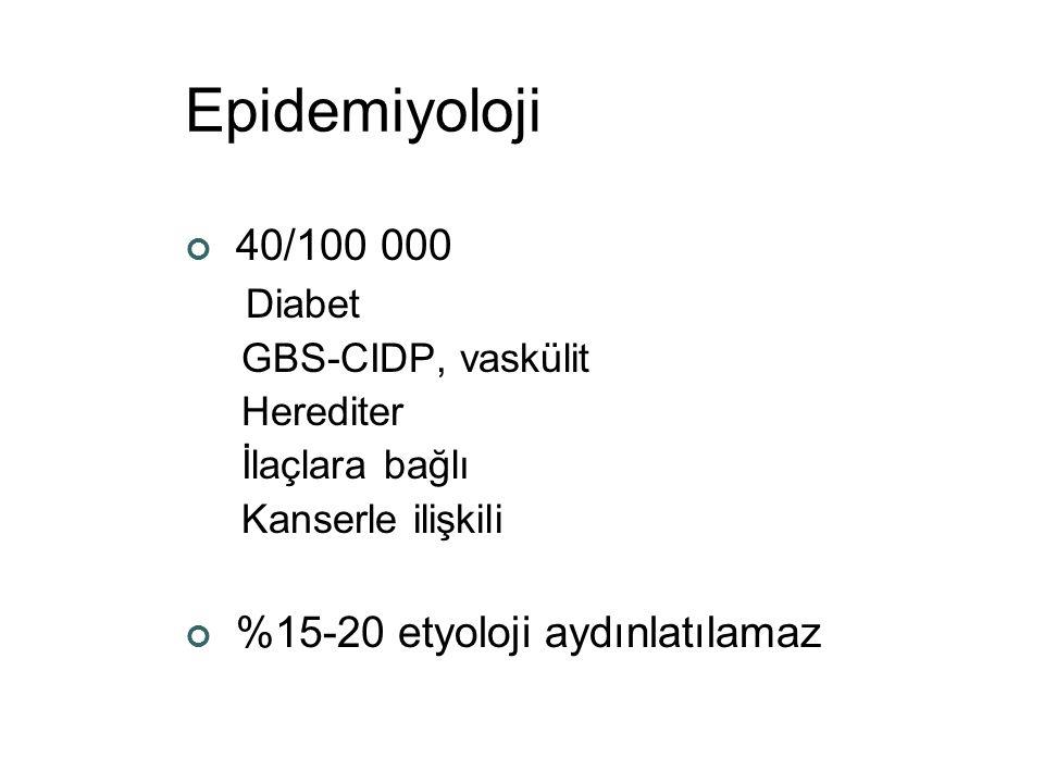 Epidemiyoloji 40/100 000 Diabet GBS-CIDP, vaskülit Herediter İlaçlara bağlı Kanserle ilişkili %15-20 etyoloji aydınlatılamaz