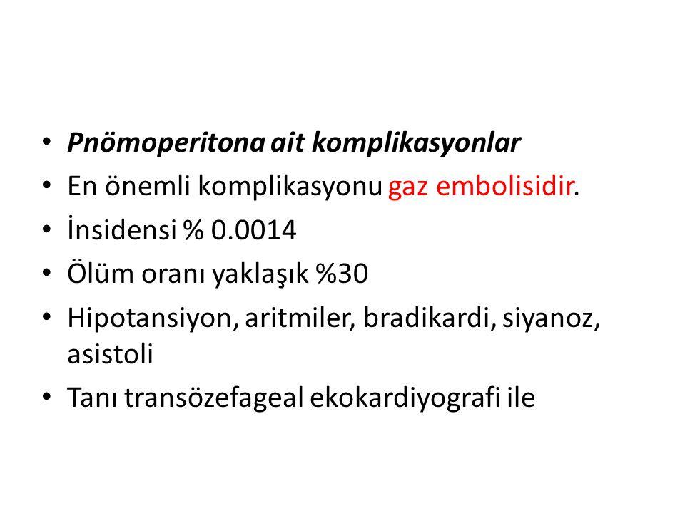 Pnömoperitona ait komplikasyonlar En önemli komplikasyonu gaz embolisidir. İnsidensi % 0.0014 Ölüm oranı yaklaşık %30 Hipotansiyon, aritmiler, bradika