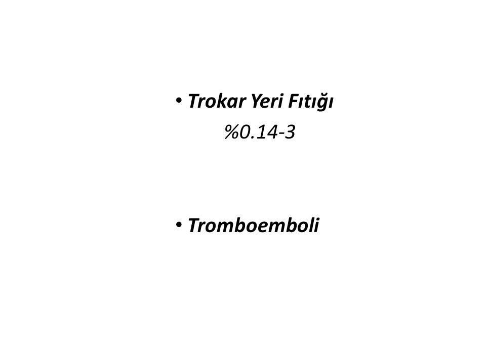 Trokar Yeri Fıtığı %0.14-3 Tromboemboli