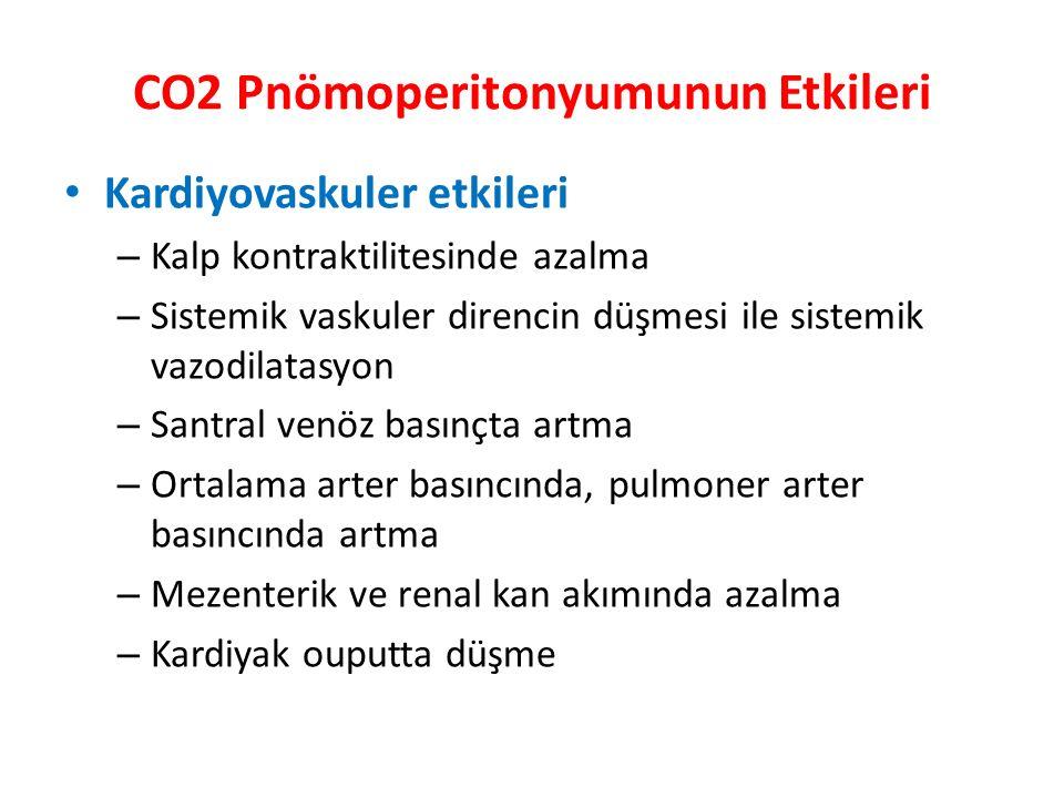 CO2 Pnömoperitonyumunun Etkileri Kardiyovaskuler etkileri – Kalp kontraktilitesinde azalma – Sistemik vaskuler direncin düşmesi ile sistemik vazodilat