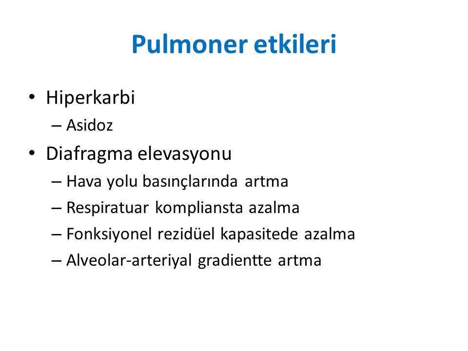 Pulmoner etkileri Hiperkarbi – Asidoz Diafragma elevasyonu – Hava yolu basınçlarında artma – Respiratuar kompliansta azalma – Fonksiyonel rezidüel kapasitede azalma – Alveolar-arteriyal gradientte artma