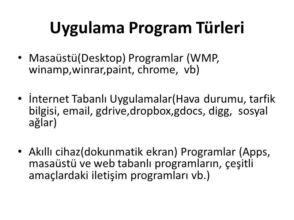 Uygulama Program Türleri Masaüstü(Desktop) Programlar (WMP, winamp,winrar,paint, chrome, vb) İnternet Tabanlı Uygulamalar(Hava durumu, tarfik bilgisi, email, gdrive,dropbox,gdocs, digg, sosyal ağlar) Akıllı cihaz(dokunmatik ekran) Programlar (Apps, masaüstü ve web tabanlı programların, çeşitli amaçlardaki iletişim programları vb.)