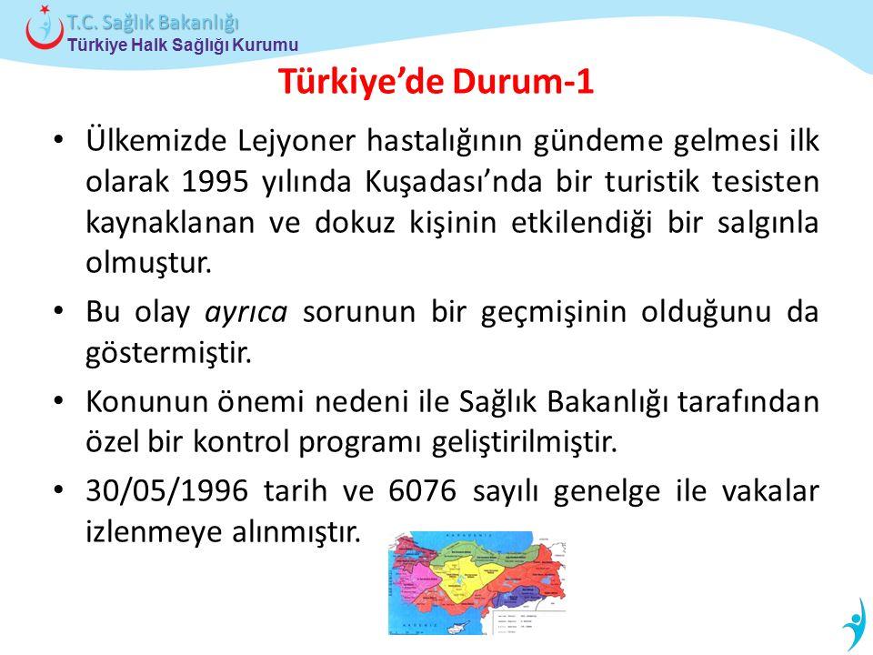 Türkiye Halk Sağlığı Kurumu T.C. Sağlık Bakanlığı Türkiye'de Durum-1 Ülkemizde Lejyoner hastalığının gündeme gelmesi ilk olarak 1995 yılında Kuşadası'
