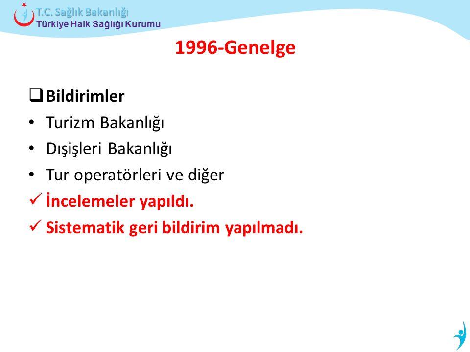 Türkiye Halk Sağlığı Kurumu T.C. Sağlık Bakanlığı 1996-Genelge  Bildirimler Turizm Bakanlığı Dışişleri Bakanlığı Tur operatörleri ve diğer İncelemele