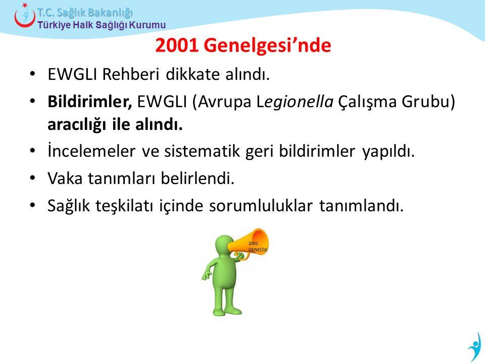 Türkiye Halk Sağlığı Kurumu T.C. Sağlık Bakanlığı 2001 Genelgesi'nde EWGLI Rehberi dikkate alındı. Bildirimler, EWGLI (Avrupa Legionella Çalışma Grubu