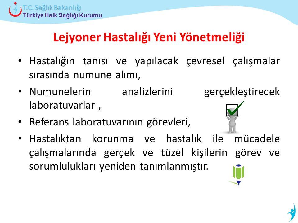 Türkiye Halk Sağlığı Kurumu T.C. Sağlık Bakanlığı Lejyoner Hastalığı Yeni Yönetmeliği Hastalığın tanısı ve yapılacak çevresel çalışmalar sırasında num