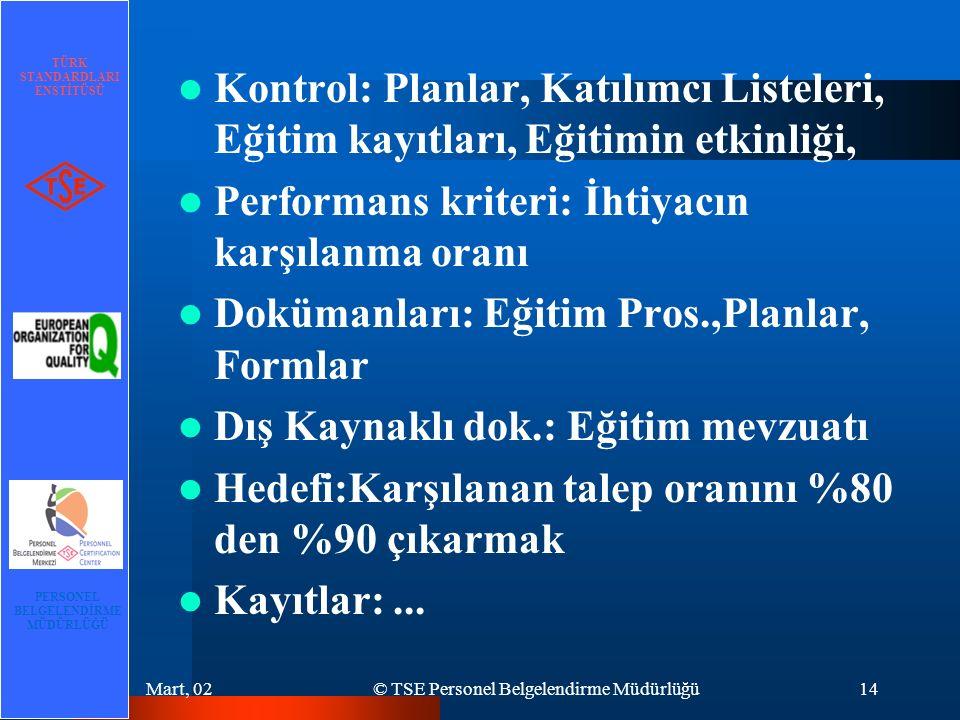 TÜRK STANDARDLARI ENSTİTÜSÜ PERSONEL BELGELENDİRME MÜDÜRLÜĞÜ Mart, 02© TSE Personel Belgelendirme Müdürlüğü14 Kontrol: Planlar, Katılımcı Listeleri, Eğitim kayıtları, Eğitimin etkinliği, Performans kriteri: İhtiyacın karşılanma oranı Dokümanları: Eğitim Pros.,Planlar, Formlar Dış Kaynaklı dok.: Eğitim mevzuatı Hedefi:Karşılanan talep oranını %80 den %90 çıkarmak Kayıtlar:...