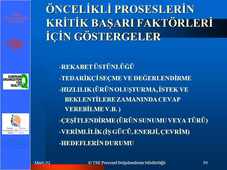 TÜRK STANDARDLARI ENSTİTÜSÜ PERSONEL BELGELENDİRME MÜDÜRLÜĞÜ Mart, 02© TSE Personel Belgelendirme Müdürlüğü50 ÖNCELİKLİ PROSESLERİN KRİTİK BAŞARI FAKTÖRLERİ İÇİN GÖSTERGELER -REKABET ÜSTÜNLÜĞÜ -TEDARİKÇİ SEÇME VE DEĞERLENDİRME -HIZLILIK (ÜRÜN OLUŞTURMA, İSTEK VE BEKLENTİLERE ZAMANINDA CEVAP VEREBİLME V.B.