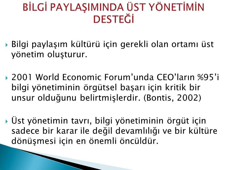  Bilgi paylaşım kültürü için gerekli olan ortamı üst yönetim oluşturur.  2001 World Economic Forum'unda CEO'ların %95'i bilgi yönetiminin örgütsel b