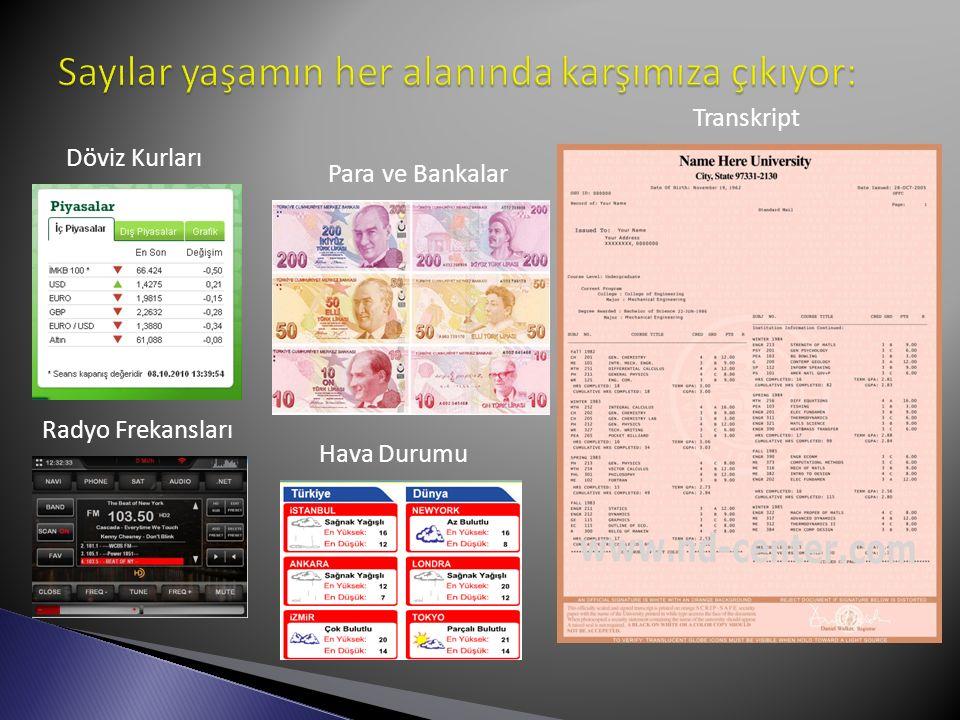 Transkript Hava Durumu Döviz Kurları Radyo Frekansları Para ve Bankalar