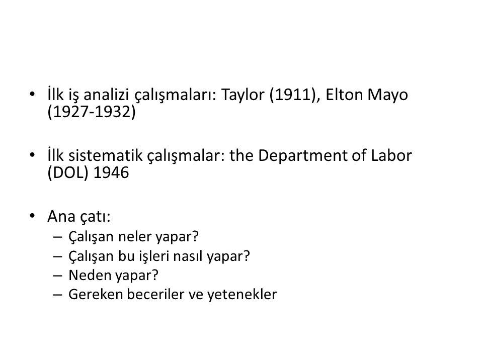 İlk iş analizi çalışmaları: Taylor (1911), Elton Mayo (1927-1932) İlk sistematik çalışmalar: the Department of Labor (DOL) 1946 Ana çatı: – Çalışan neler yapar.