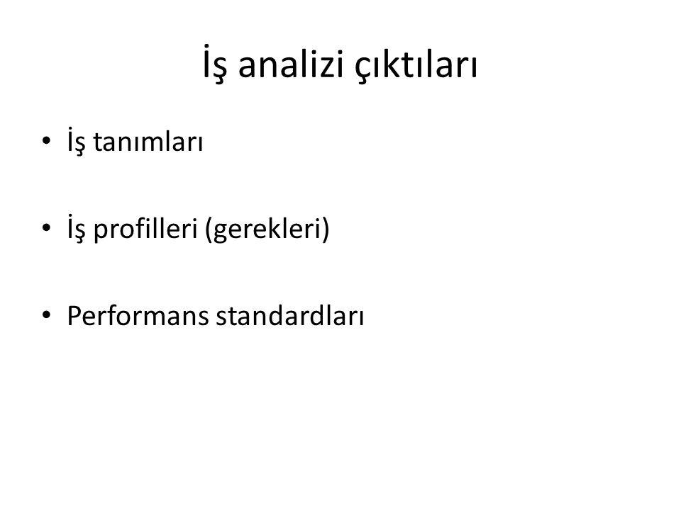 İş analizi çıktıları İş tanımları İş profilleri (gerekleri) Performans standardları