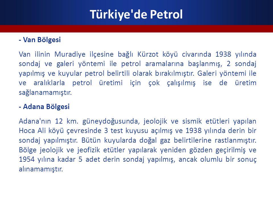 Türkiye'de Petrol - Van Bölgesi Van ilinin Muradiye ilçesine bağlı Kürzot köyü civarında 1938 yılında sondaj ve galeri yöntemi ile petrol aramalarına
