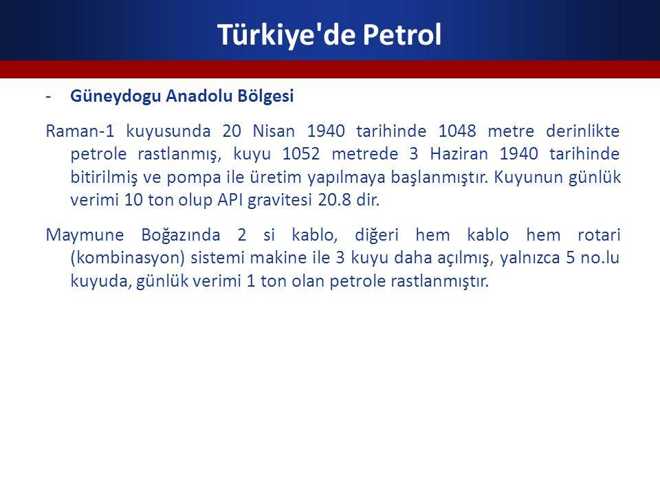 Türkiye'de Petrol -Güneydogu Anadolu Bölgesi Raman-1 kuyusunda 20 Nisan 1940 tarihinde 1048 metre derinlikte petrole rastlanmış, kuyu 1052 metrede 3 H