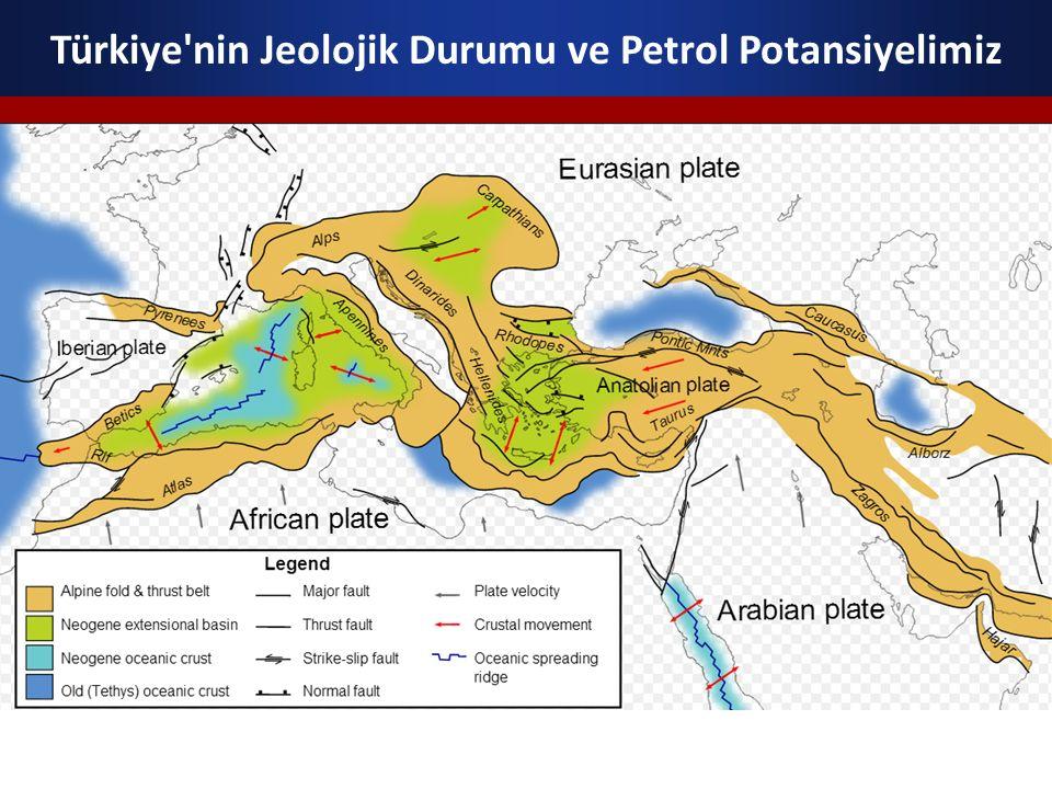 Türkiye'nin Jeolojik Durumu ve Petrol Potansiyelimiz