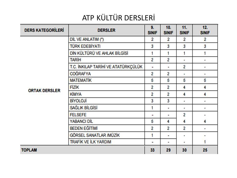 ATP KÜLTÜR DERSLERİ