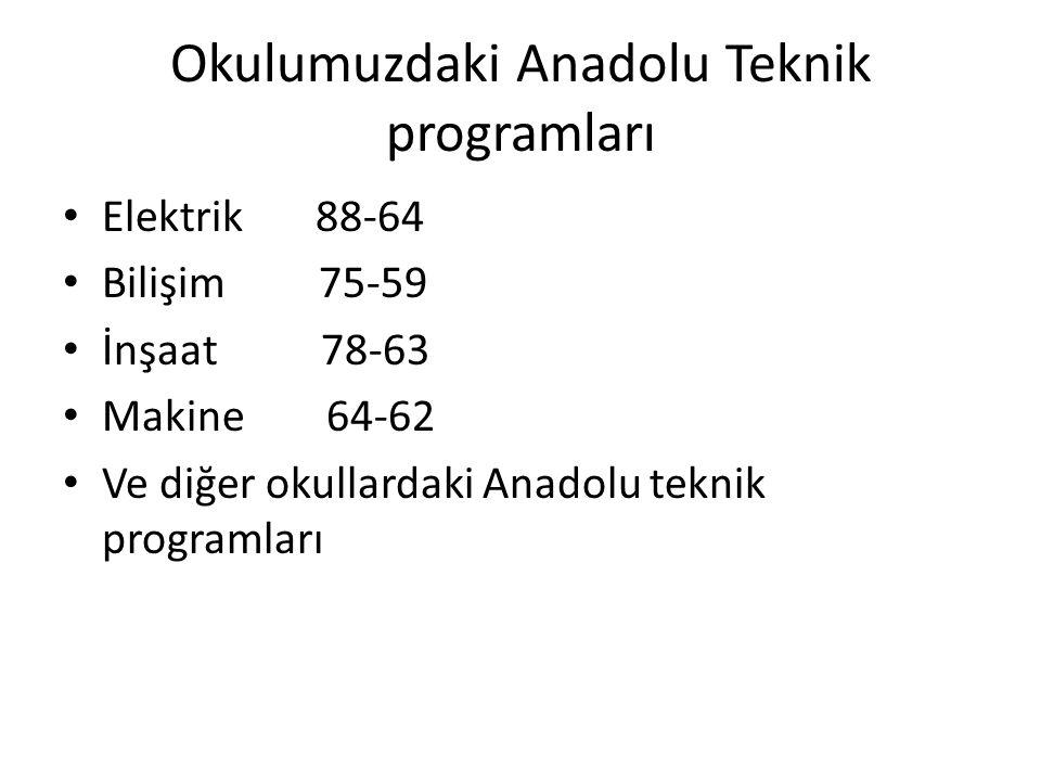 Okulumuzdaki Anadolu Teknik programları Elektrik 88-64 Bilişim 75-59 İnşaat 78-63 Makine 64-62 Ve diğer okullardaki Anadolu teknik programları
