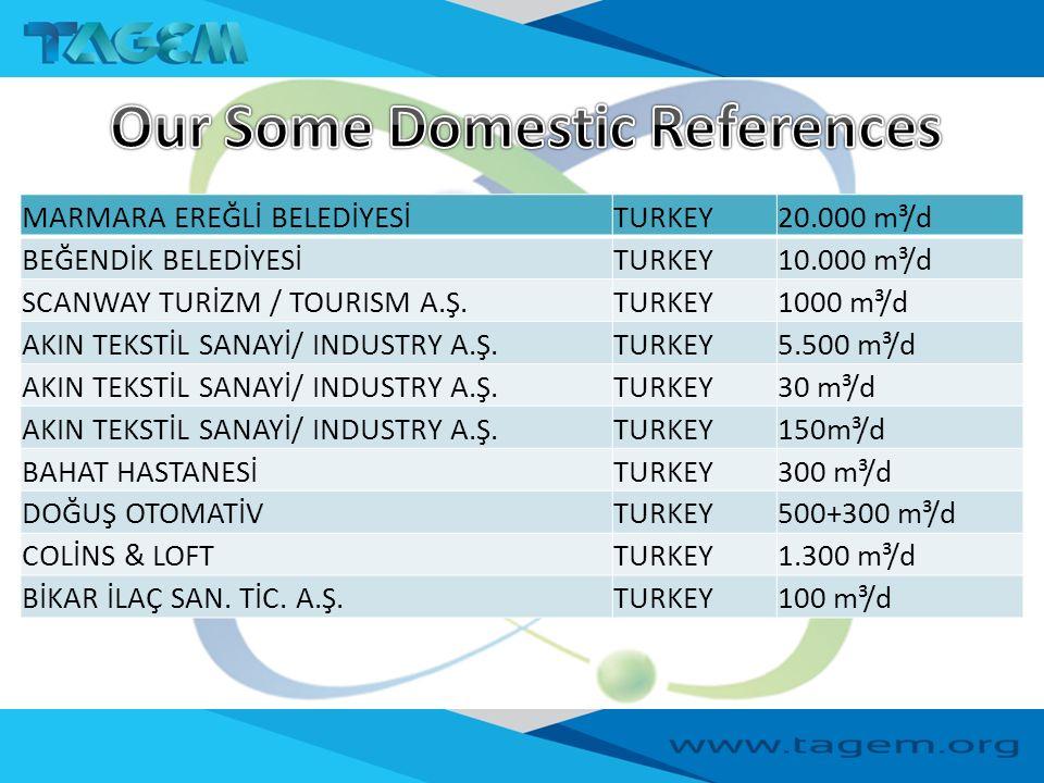 MARMARA EREĞLİ BELEDİYESİTURKEY20.000 m³/d BEĞENDİK BELEDİYESİTURKEY10.000 m³/d SCANWAY TURİZM / TOURISM A.Ş.TURKEY1000 m³/d AKIN TEKSTİL SANAYİ/ INDU