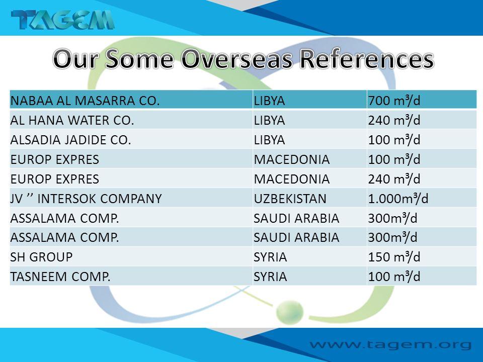 NABAA AL MASARRA CO.LIBYA700 m³/d AL HANA WATER CO.LIBYA240 m³/d ALSADIA JADIDE CO.LIBYA100 m³/d EUROP EXPRESMACEDONIA100 m³/d EUROP EXPRESMACEDONIA240 m³/d JV '' INTERSOK COMPANYUZBEKISTAN1.000m³/d ASSALAMA COMP.SAUDI ARABIA300m³/d ASSALAMA COMP.SAUDI ARABIA300m³/d SH GROUPSYRIA150 m³/d TASNEEM COMP.SYRIA100 m³/d
