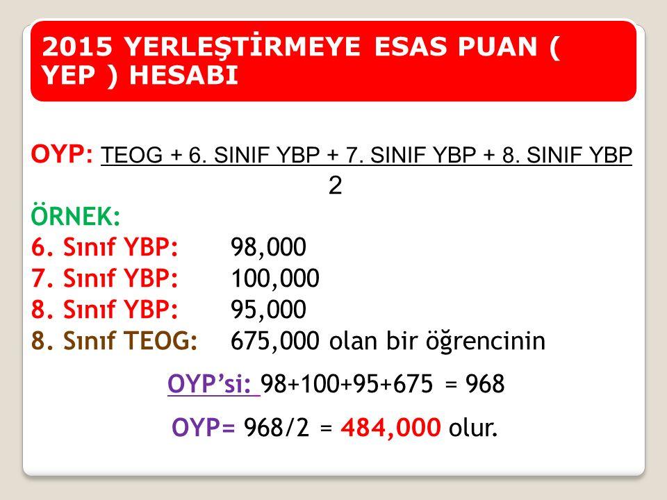 OYP: TEOG + 6. SINIF YBP + 7. SINIF YBP + 8. SINIF YBP 2 ÖRNEK: 6. Sınıf YBP:98,000 7. Sınıf YBP:100,000 8. Sınıf YBP:95,000 8. Sınıf TEOG:675,000 ola