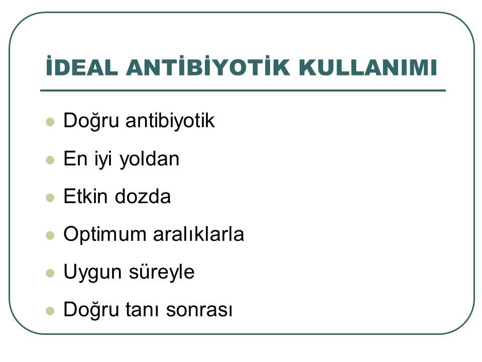 İDEAL ANTİBİYOTİK KULLANIMI Doğru antibiyotik En iyi yoldan Etkin dozda Optimum aralıklarla Uygun süreyle Doğru tanı sonrası