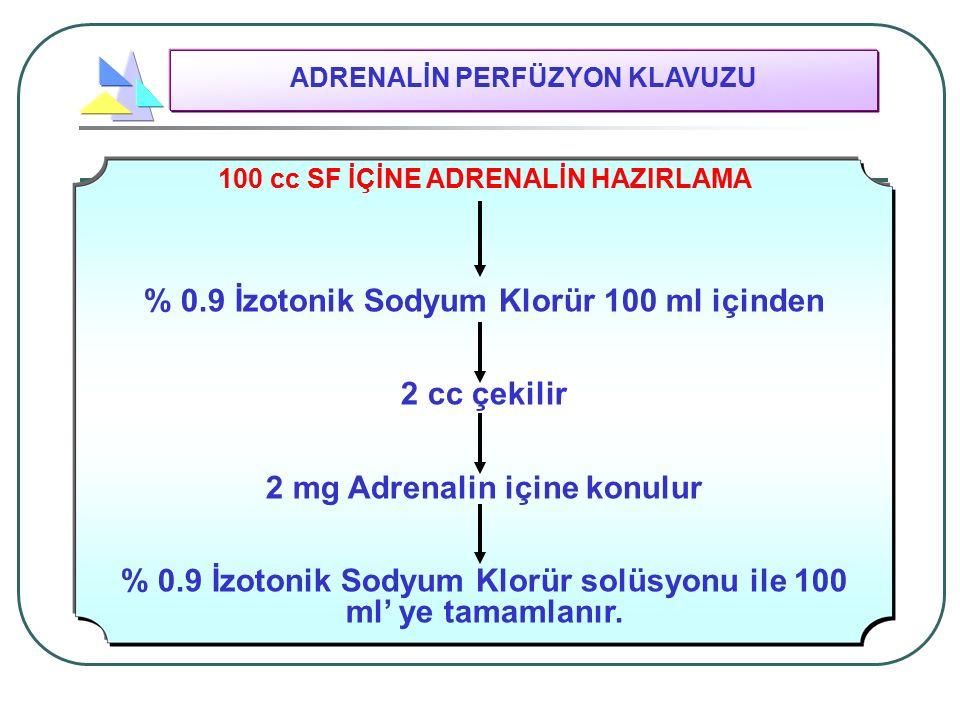 ADRENALİN PERFÜZYON KLAVUZU 100 cc SF İÇİNE ADRENALİN HAZIRLAMA % 0.9 İzotonik Sodyum Klorür 100 ml içinden 2 cc çekilir 2 mg Adrenalin içine konulur