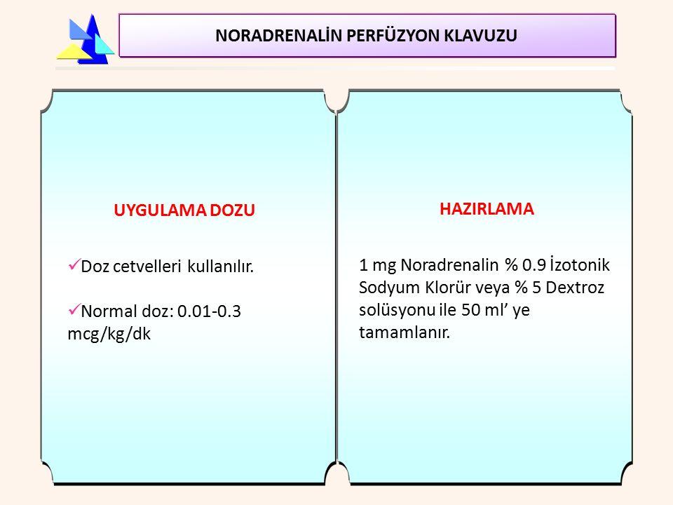 NORADRENALİN PERFÜZYON KLAVUZU UYGULAMA DOZU Doz cetvelleri kullanılır. Normal doz: 0.01-0.3 mcg/kg/dk HAZIRLAMA 1 mg Noradrenalin % 0.9 İzotonik Sody
