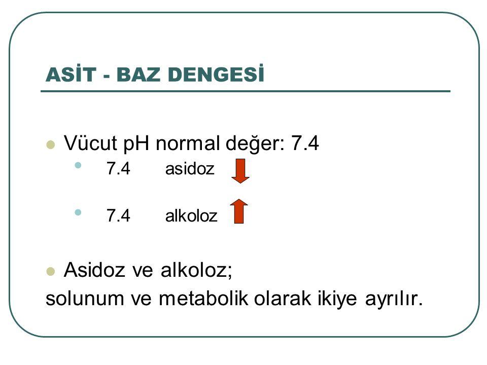 ASİT - BAZ DENGESİ Vücut pH normal değer: 7.4 7.4 asidoz 7.4 alkoloz Asidoz ve alkoloz; solunum ve metabolik olarak ikiye ayrılır.