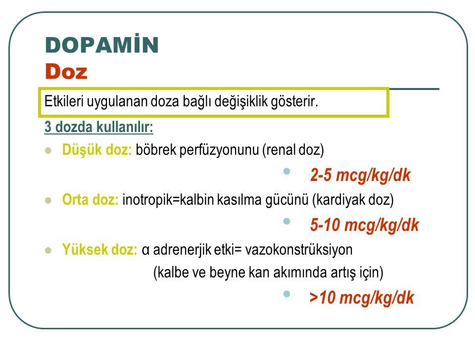 DOPAMİN Doz Etkileri uygulanan doza bağlı değişiklik gösterir. 3 dozda kullanılır: Düşük doz: böbrek perfüzyonunu (renal doz)  2-5 mcg/kg/dk Orta doz