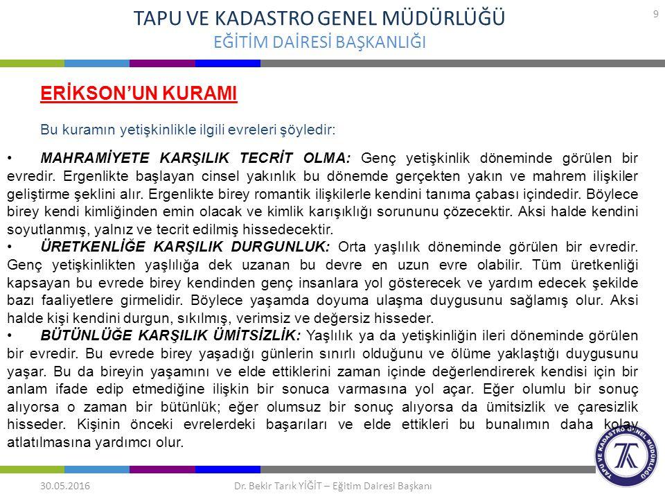 TAPU VE KADASTRO GENEL MÜDÜRLÜĞÜ EĞİTİM DAİRESİ BAŞKANLIĞI 30.05.2016 9 Dr.