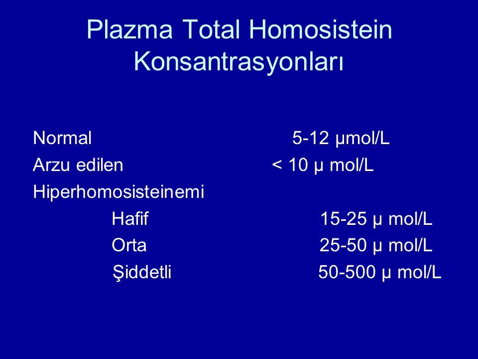Plazma Total Homosistein Konsantrasyonları Normal 5-12 μmol/L Arzu edilen < 10 μ mol/L Hiperhomosisteinemi Hafif15-25 μ mol/L Orta25-50 μ mol/L Şiddet