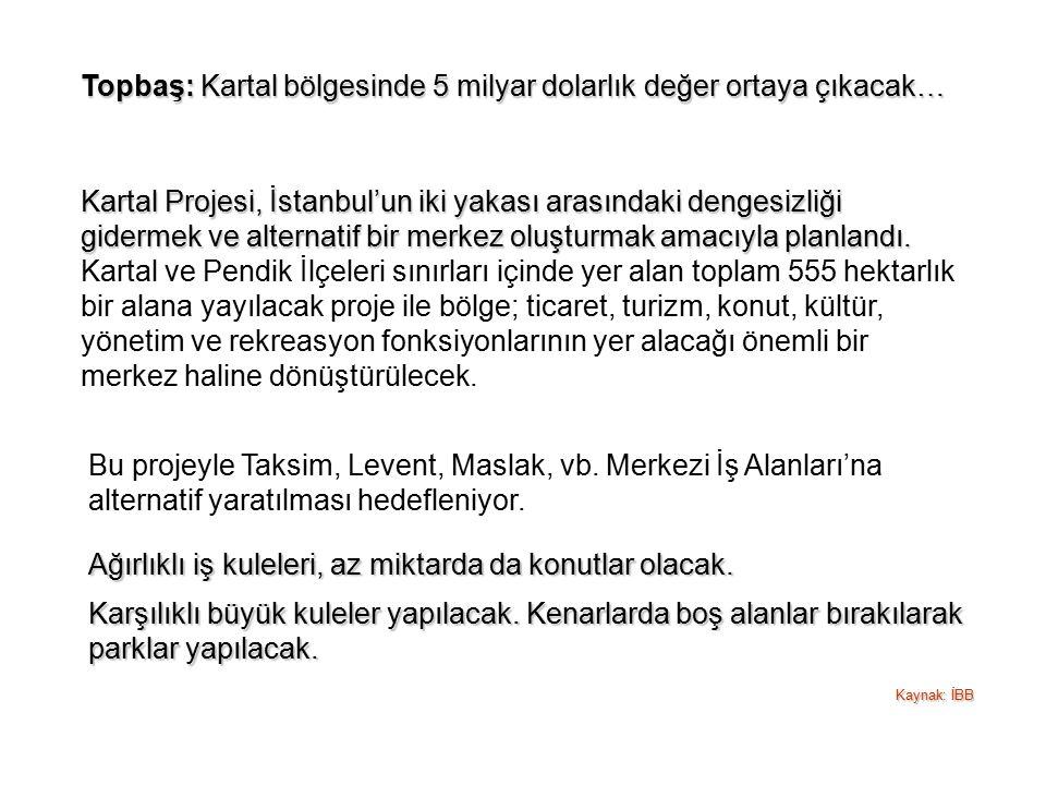 Topbaş: Kartal bölgesinde 5 milyar dolarlık değer ortaya çıkacak… Kaynak: İBB Kartal Projesi, İstanbul'un iki yakası arasındaki dengesizliği gidermek ve alternatif bir merkez oluşturmak amacıyla planlandı.