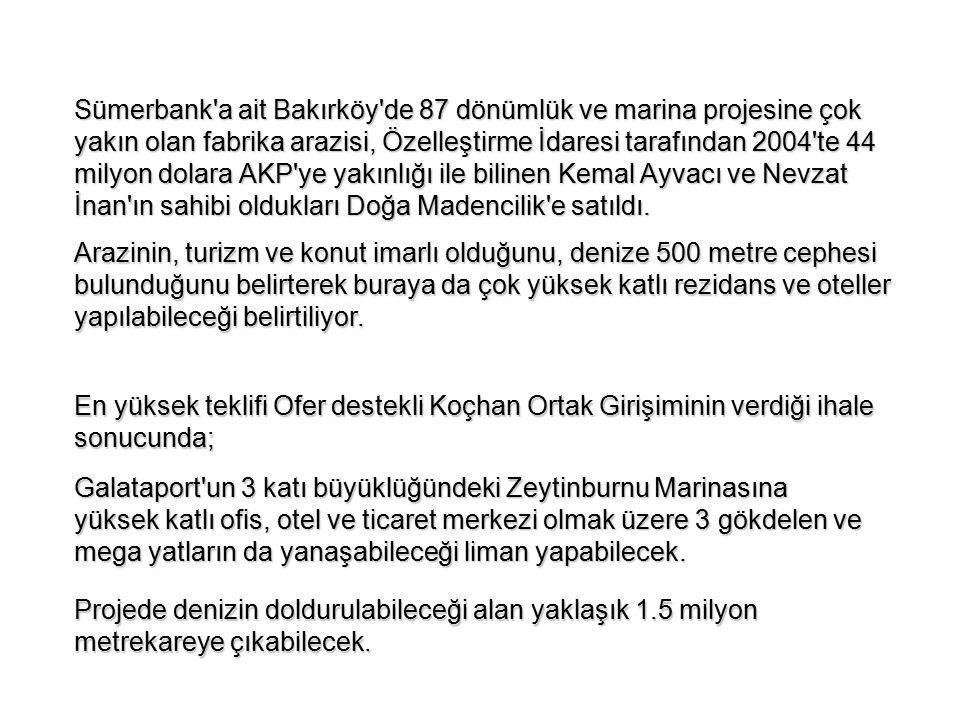 Sümerbank a ait Bakırköy de 87 dönümlük ve marina projesine çok yakın olan fabrika arazisi, Özelleştirme İdaresi tarafından 2004 te 44 milyon dolara AKP ye yakınlığı ile bilinen Kemal Ayvacı ve Nevzat İnan ın sahibi oldukları Doğa Madencilik e satıldı.