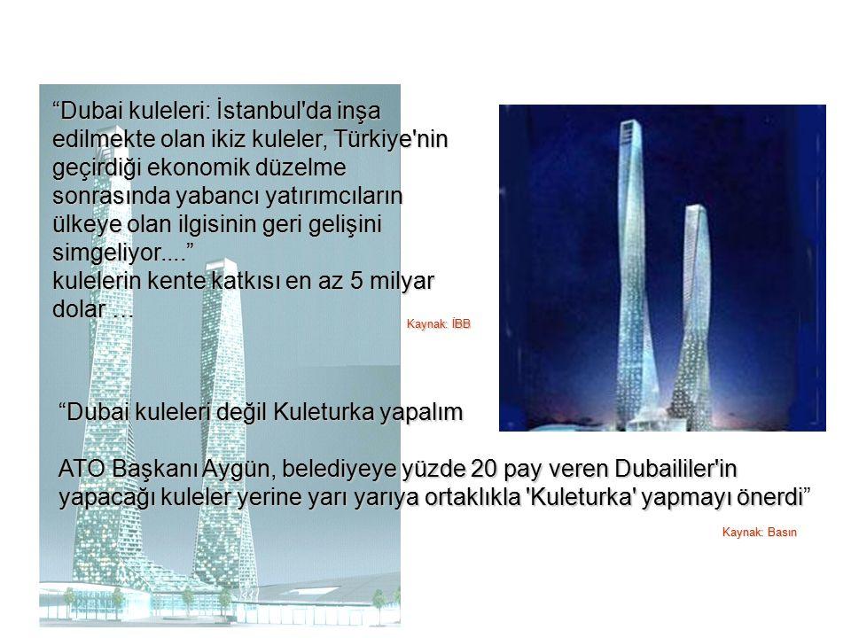 Dubai kuleleri: İstanbul da inşa edilmekte olan ikiz kuleler, Türkiye nin geçirdiği ekonomik düzelme sonrasında yabancı yatırımcıların ülkeye olan ilgisinin geri gelişini simgeliyor.... kulelerin kente katkısı en az 5 milyar dolar … Kaynak: Basın Kaynak: İBB Dubai kuleleri değil Kuleturka yapalım ATO Başkanı Aygün, belediyeye yüzde 20 pay veren Dubaililer in yapacağı kuleler yerine yarı yarıya ortaklıkla Kuleturka yapmayı önerdi yapacağı kuleler yerine yarı yarıya ortaklıkla Kuleturka yapmayı önerdi