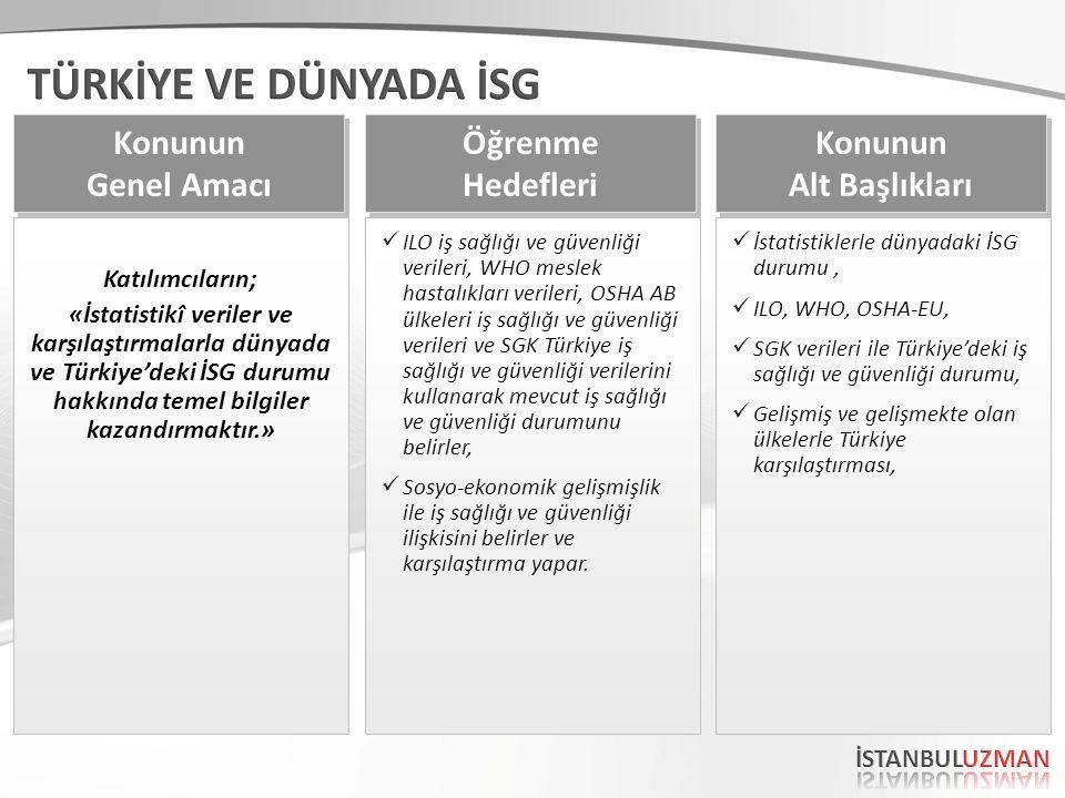Katılımcıların; «İstatistikî veriler ve karşılaştırmalarla dünyada ve Türkiye'deki İSG durumu hakkında temel bilgiler kazandırmaktır.» Konunun Genel A