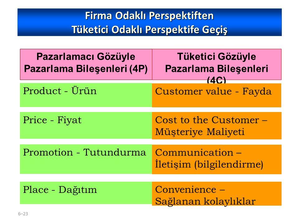 6–23 Price - Fiyat Pazarlamacı Gözüyle Pazarlama Bileşenleri (4P) Tüketici Gözüyle Pazarlama Bileşenleri (4C) Product - Ürün Customer value - Fayda Cost to the Customer – Müşteriye Maliyeti Place - Dağıtım Convenience – Sağlanan kolaylıklar Promotion - Tutundurma Communication – İletişim (bilgilendirme) Firma Odaklı Perspektiften Tüketici Odaklı Perspektife Geçiş