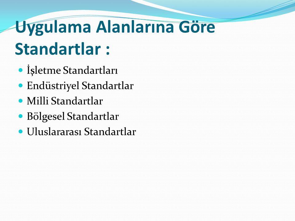 Uygulama Alanlarına Göre Standartlar : İşletme Standartları Endüstriyel Standartlar Milli Standartlar Bölgesel Standartlar Uluslararası Standartlar