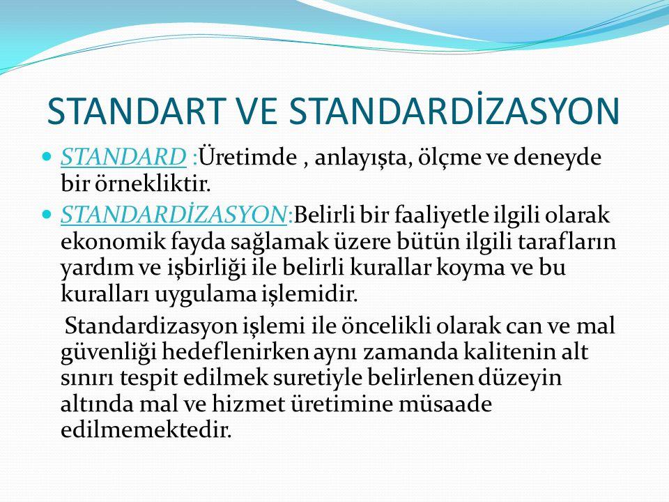 Yapı Karakterine Göre Standartlar: Madde Standartları Mamul Standartları Mahsul Standartları Metot (Usül) Standartları Hizmet Standartları