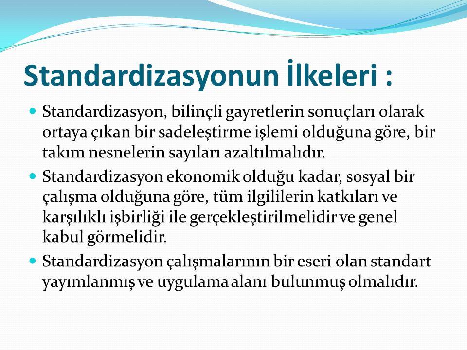 TÜRKİYE'DE STANDARDİZASYON TÜRKİYE'DE STANDARDİZASYON ÇALIŞMALARI TÜRK STANDARTLARI ENSTİTÜSÜ
