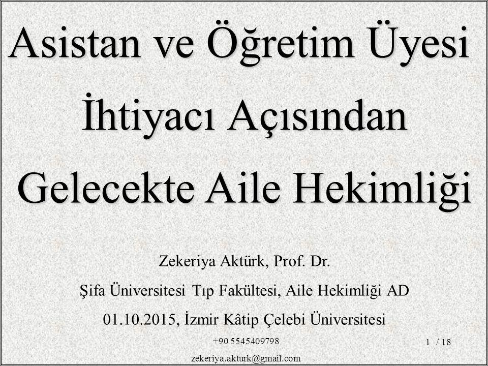 / 181 Zekeriya Aktürk, Prof. Dr.