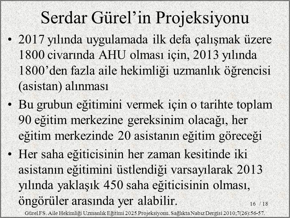 Serdar Gürel'in Projeksiyonu 2017 yılında uygulamada ilk defa çalışmak üzere 1800 civarında AHU olması için, 2013 yılında 1800'den fazla aile hekimliğ