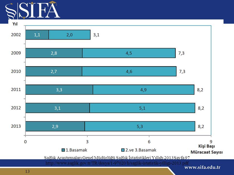 13 Sağlık Araştırmaları Genel Müdürlüğü Sağlık İstatistikleri Yıllığı 2013Sayfa 97 http://www.saglik.gov.tr/TR/dosya/1-97020/h/saglik-istatistik-yilligi-2013.pdf