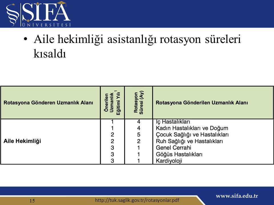 Aile hekimliği asistanlığı rotasyon süreleri kısaldı 15 http://tuk.saglik.gov.tr/rotasyonlar.pdf
